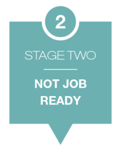 Employment connect pipeline stage 2 icon